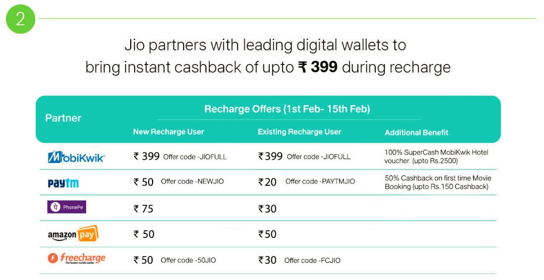 up to 200% cashback offer
